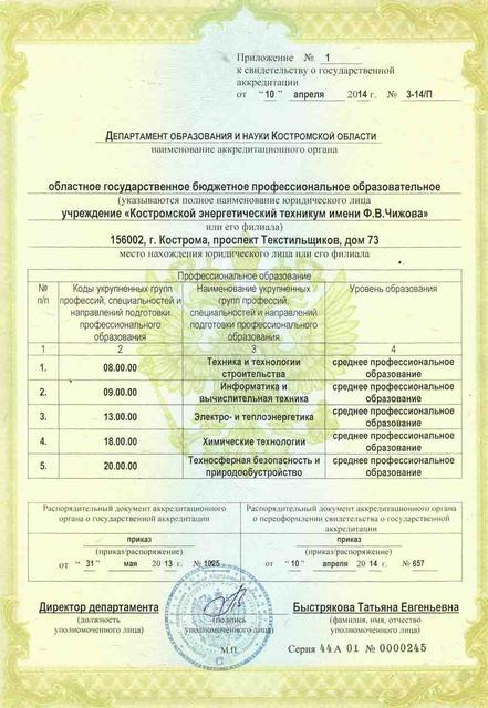 Свидетельство о гос аккредитации 2014 приложение