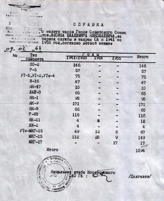 Всероссийская акция Свеча памяти 2018 8